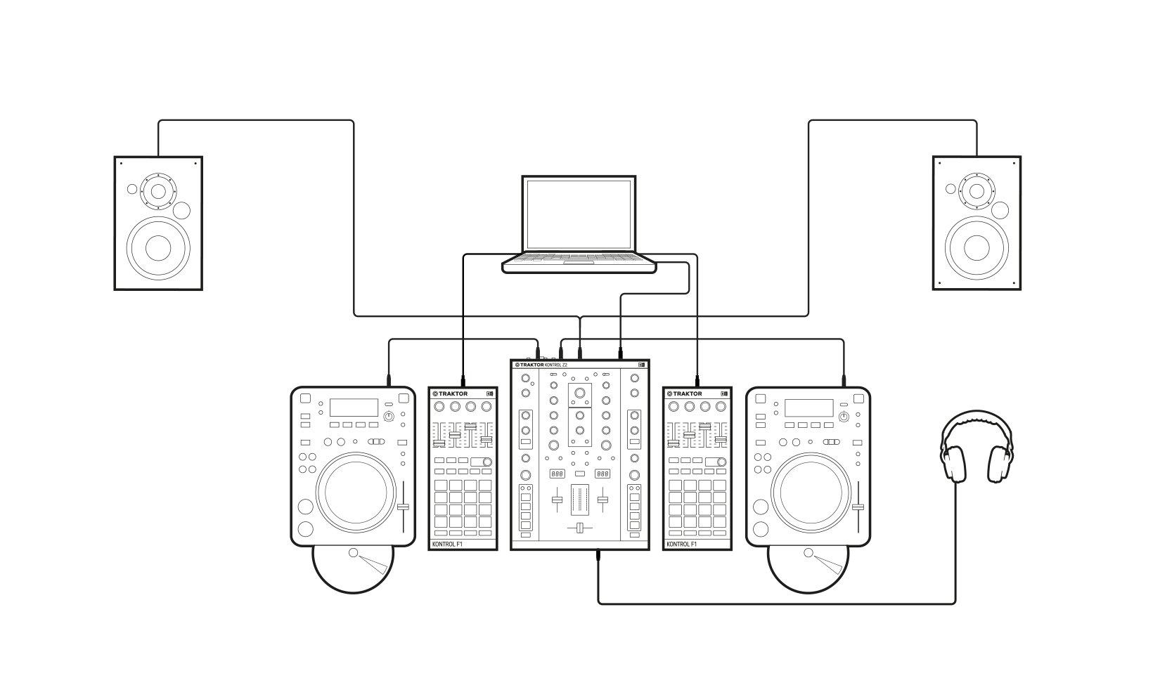 how to setup traktor pro 2 with external mixer