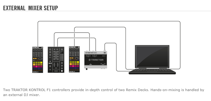 Setup Examples for the F1 – DJ Techtools